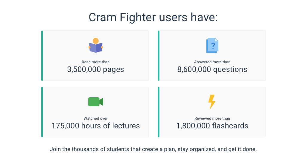 Cram Fighter creates the perfect study plan in minutes