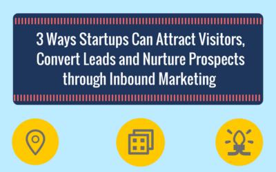 3 Ways Startups Can Attract Visitors, Convert Leads and Nurture Prospects through Inbound Marketing